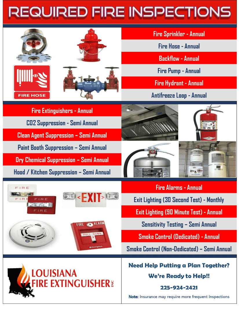 List of Required Fire Safety Inspections in Louisiana